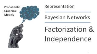Factorization & Independence