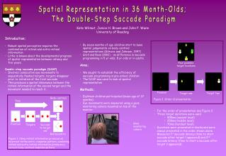 Spatial Representation in 36 Month-Olds;  The Double-Step Saccade Paradigm