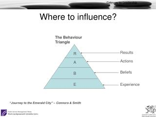 Where to influence?