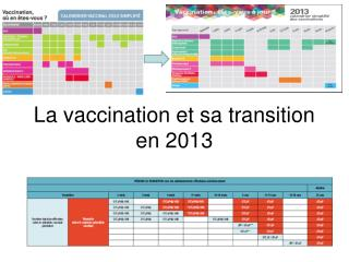 La vaccination et sa transition en 2013