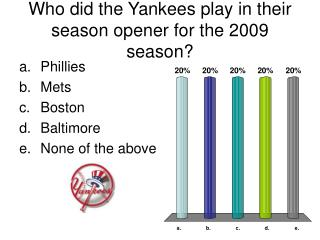 Who did the Yankees play in their season opener for the 2009 season?
