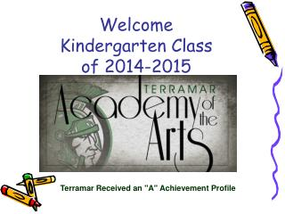 Welcome  Kindergarten Class  of 2014-2015