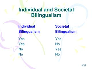 Individual and Societal Bilingualism