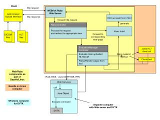 web browser Upload Interface