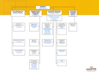ADMINISTRACIÓN Y  FINANZAS, RRHH, TECNOLOGÍA Y LOGISTICA Responsable: Joan Saumell