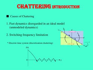 chattering  INTRODUCTION