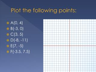 Plot the following points: