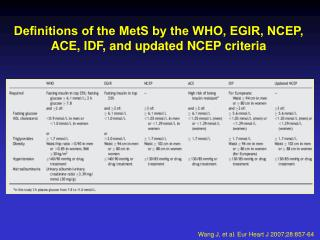 Definitions of the MetS by the WHO, EGIR, NCEP, ACE, IDF, and updated NCEP criteria