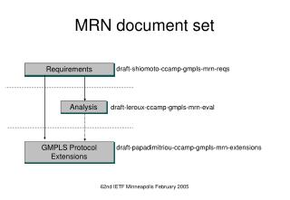 MRN document set