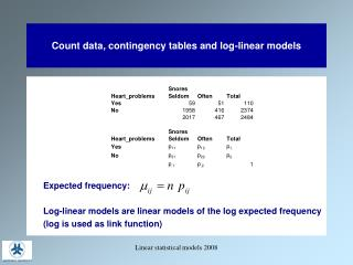 Count data, contingency tables and log-linear models