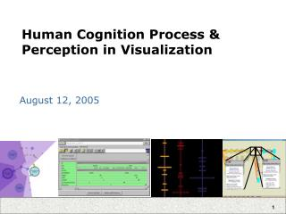 Human Cognition Process &  Perception in Visualization