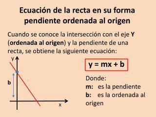 Ecuación de la recta en su forma pendiente ordenada al origen