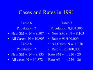 Cases and Rates in 1991