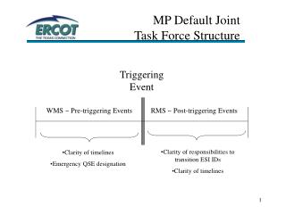 MP Default Joint Task Force Structure