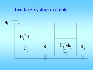 Two tank system example