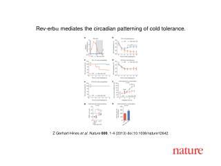 Z Gerhart-Hines et al. Nature 000 , 1 - 4 (2013) doi:10.1038/nature12642