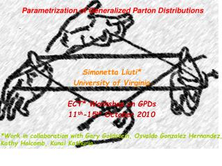 Parametrization  of Generalized Parton Distributions