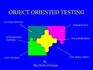 OBJECT ORIENTED TESTING