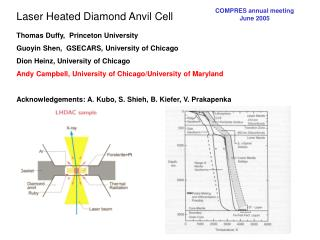 Laser Heated Diamond Anvil Cell
