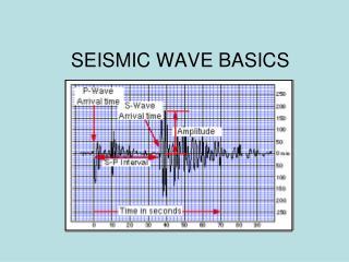 SEISMIC WAVE BASICS