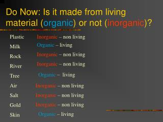 Do Now: Is it made from living material ( organic ) or not ( inorganic )?