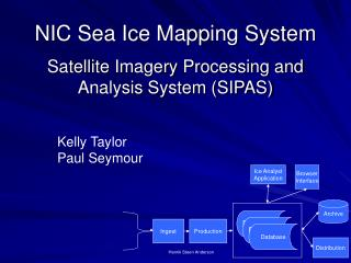NIC Sea Ice Mapping System