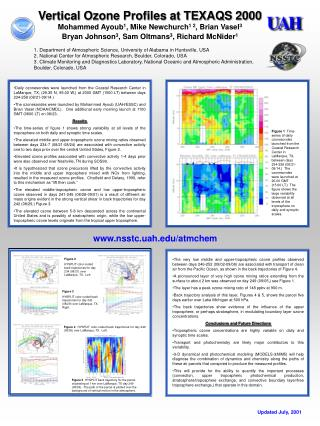 Vertical Ozone Profiles at TEXAQS 2000 Mohammed Ayoub 1 , Mike Newchurch 1 2 , Brian Vasel 3