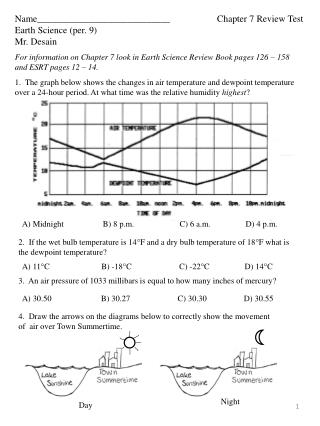 Name____________________________                    Chapter 7 Review Test Earth Science (per. 9)