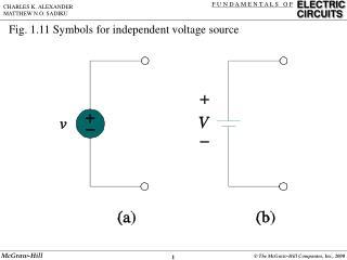 Fig. 1.11 Symbols for independent voltage source