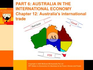 PART 6: AUSTRALIA IN THE INTERNATIONAL ECONOMY Chapter 12: Australia's international trade