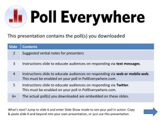This presentation contains the poll(s) you downloaded