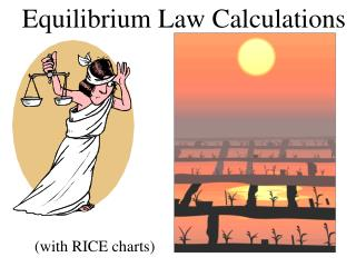 Equilibrium Law Calculations