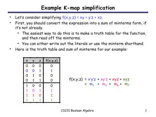 Example K-map simplification