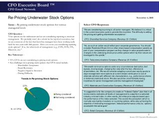Re-Pricing Underwater Stock Options