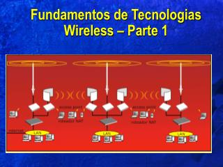 Fundamentos de Tecnologias Wireless – Parte 1
