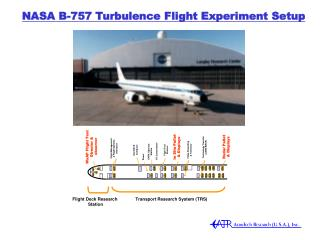 NASA B-757 Turbulence Flight Experiment Setup