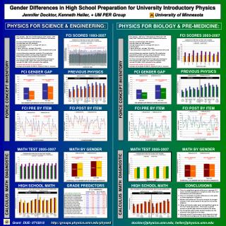Gender Differences in High School Preparation for University Introductory Physics