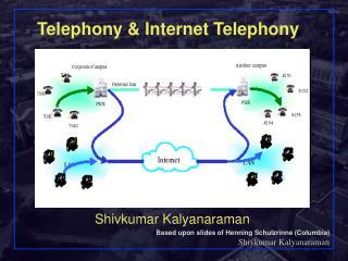 Telephony & Internet Telephony