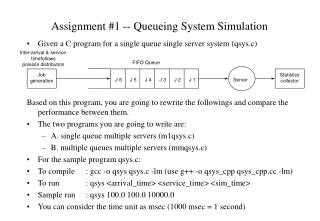 Assignment #1 -- Queueing System Simulation