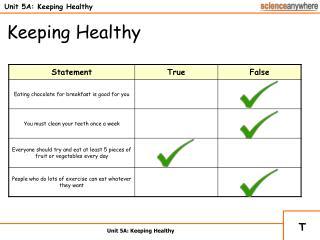 Unit 5A: Keeping Healthy