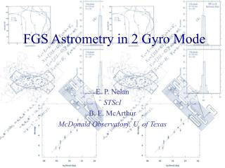 FGS Astrometry in 2 Gyro Mode