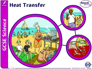 How is heat transferred?