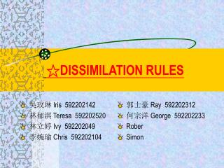 ☆DISSIMILATION RULES