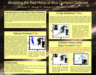 Modelling the Red Halos of Blue Compact Galaxies