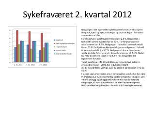 Sykefraværet 2. kvartal 2012