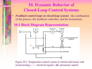 10. Dynamic Behavior of  Closed-Loop Control Systems