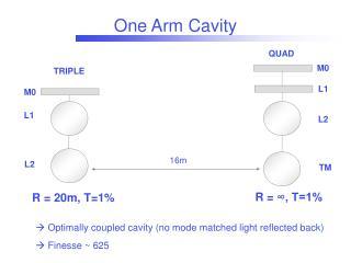 One Arm Cavity
