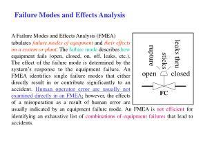 Failure Modes and Effects Analysis A Failure Modes and Effects Analysis (FMEA)