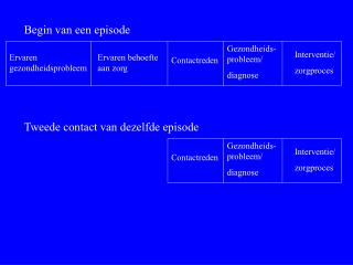 Begin van een episode