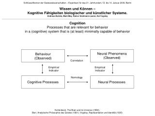 Cognition Processes that are relevant for behavior